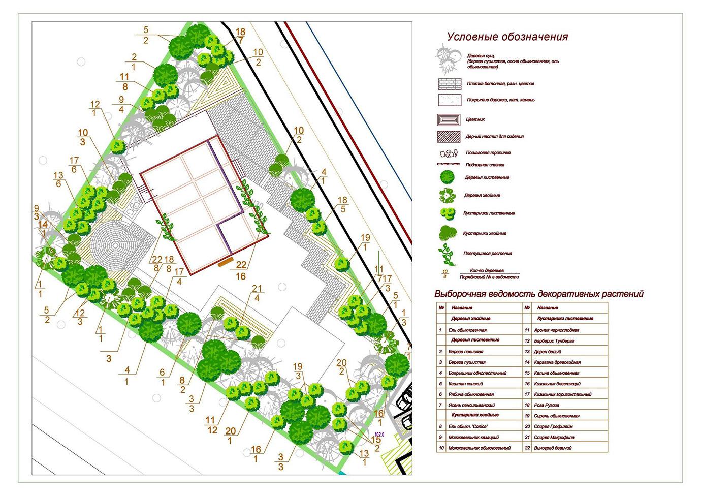Ландшафтный дизайн загородного дома заказать